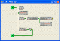 studio topology for master configuration
